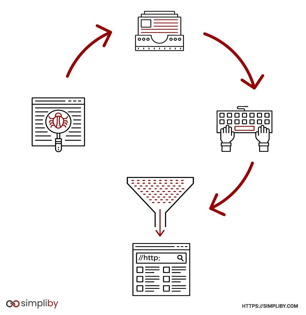 graphik-So-funktioniert-eine-Suchmaschine-simpliby-blog