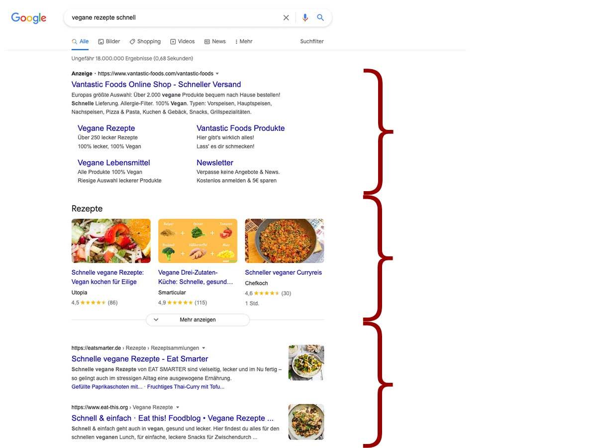 Website Optimierung - Suchergebnisse auf Google